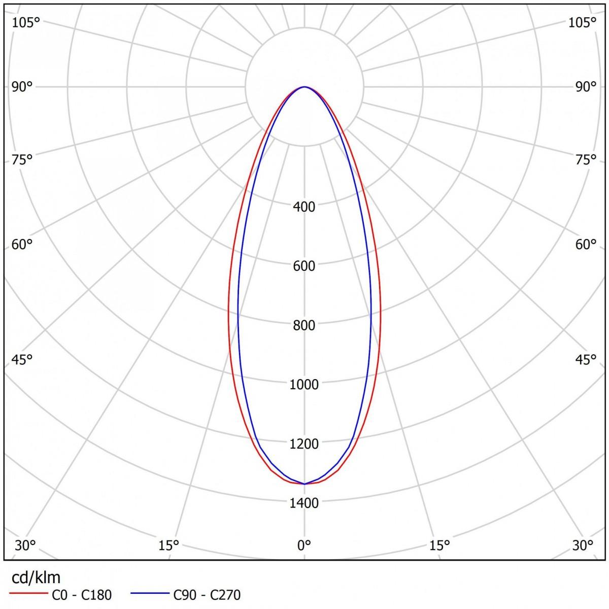 Светодиодный светильник ДСП 07-70-50-К40-03