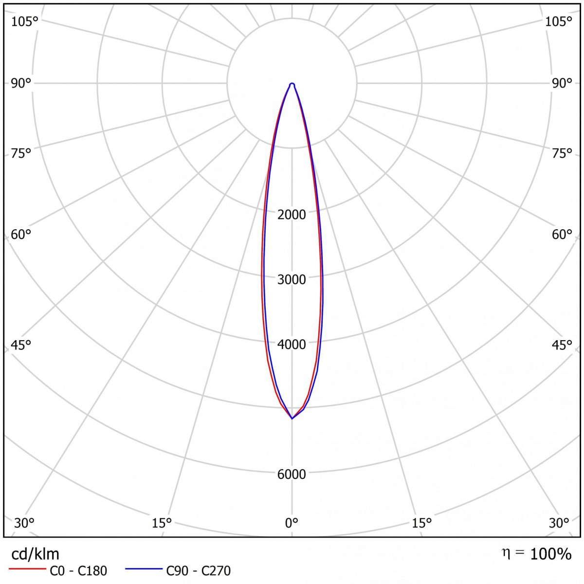 Светодиодный светильник ДСП 08-125-50-К15