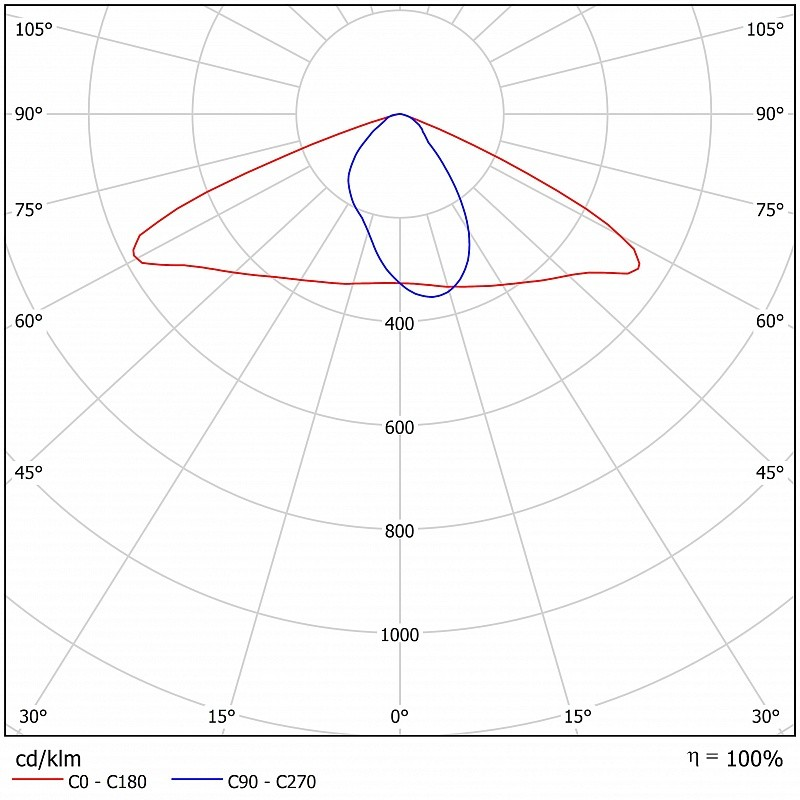 Светодиодный светильник ДПП 07-208-50-ххх