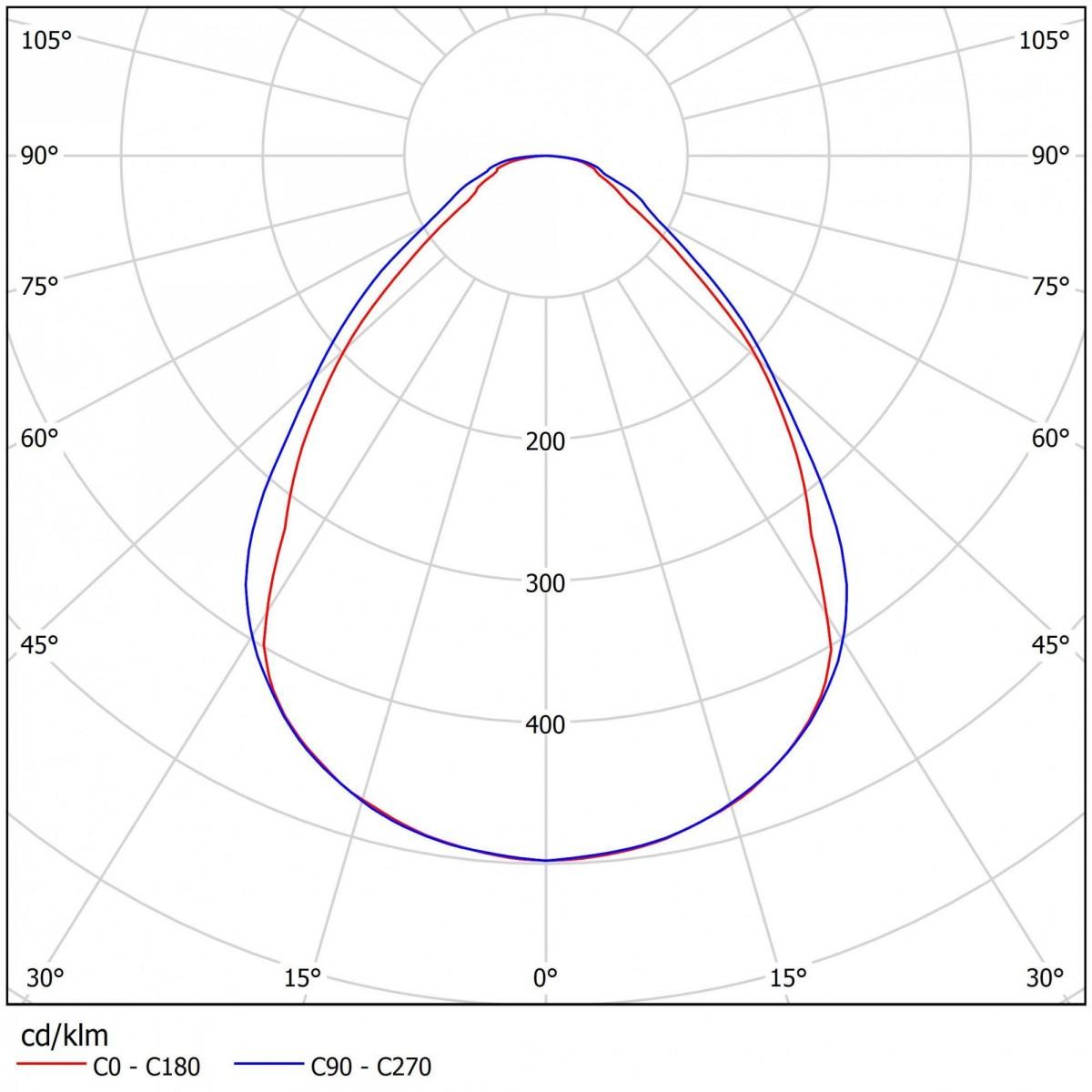 Светодиодный светильник ДСО 02-33-50-Д